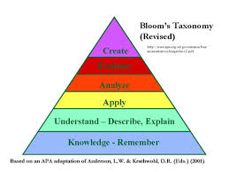 New Bloom's Taxonomy